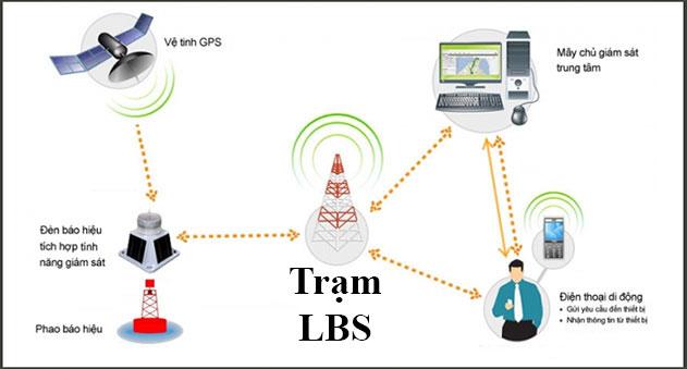 Theo dõi điện thoại qua tần sóng sim bằng trạm LBS định vị